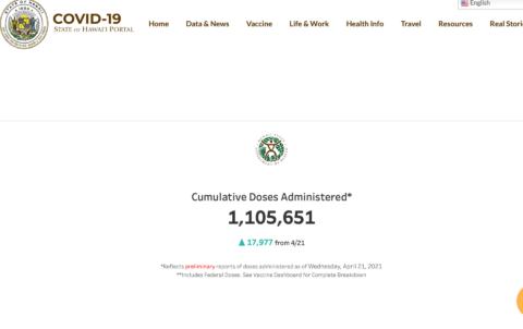 予防ワクチン接種回数が110万回を超えました!